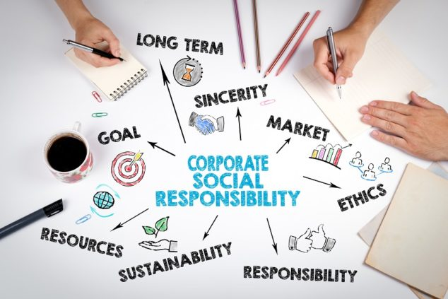 Having a Corporate Social Responsibility policy can benefit your business in many ways
