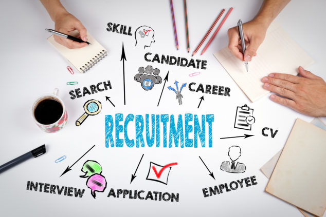 Image result for recruitment agencies i