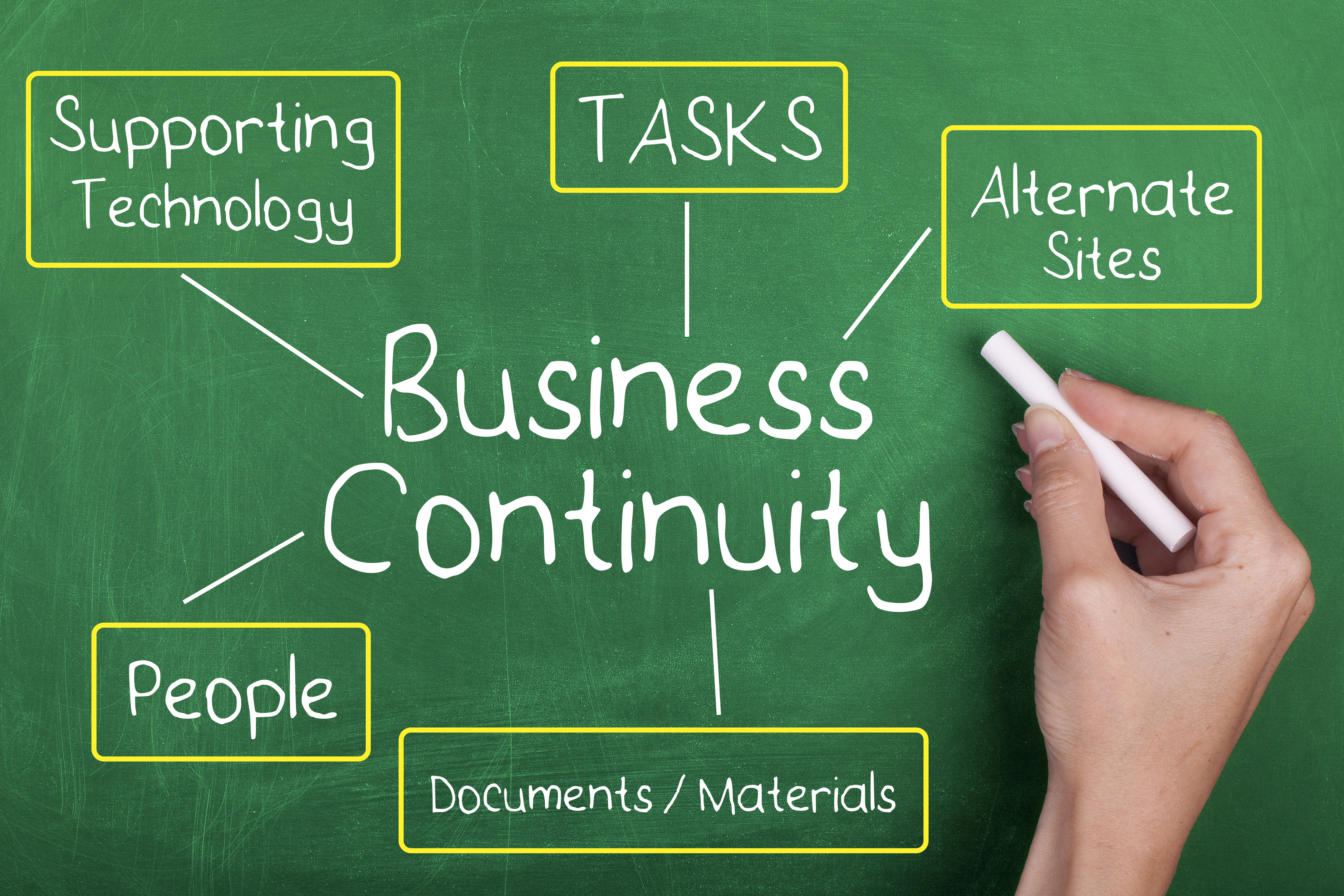 Business continuity plans not a priority for small businesses