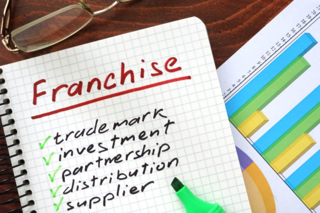 What Is A Franchise Advice And Tips For Small Businesses