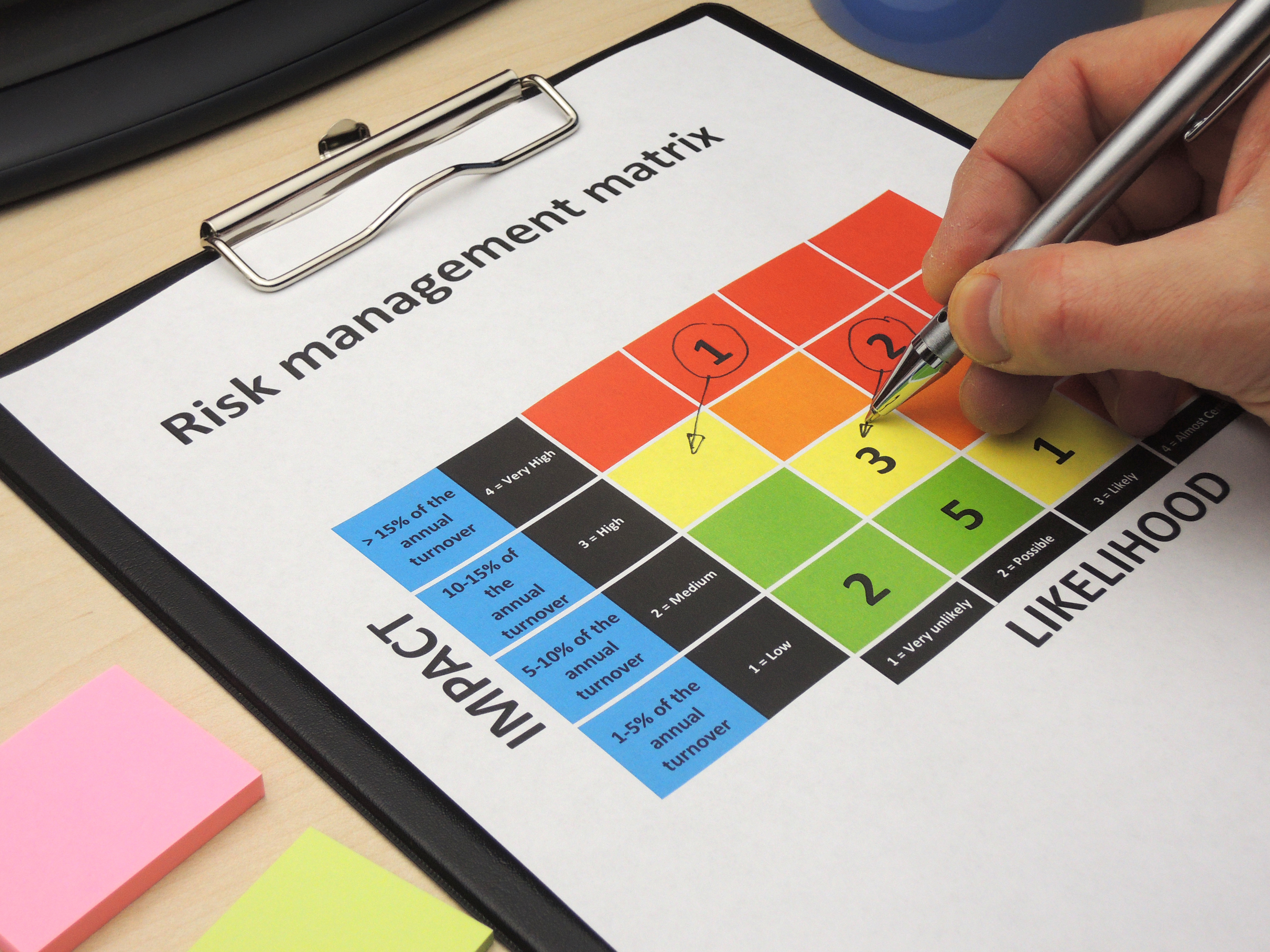 Should your small business have a risk management plan?