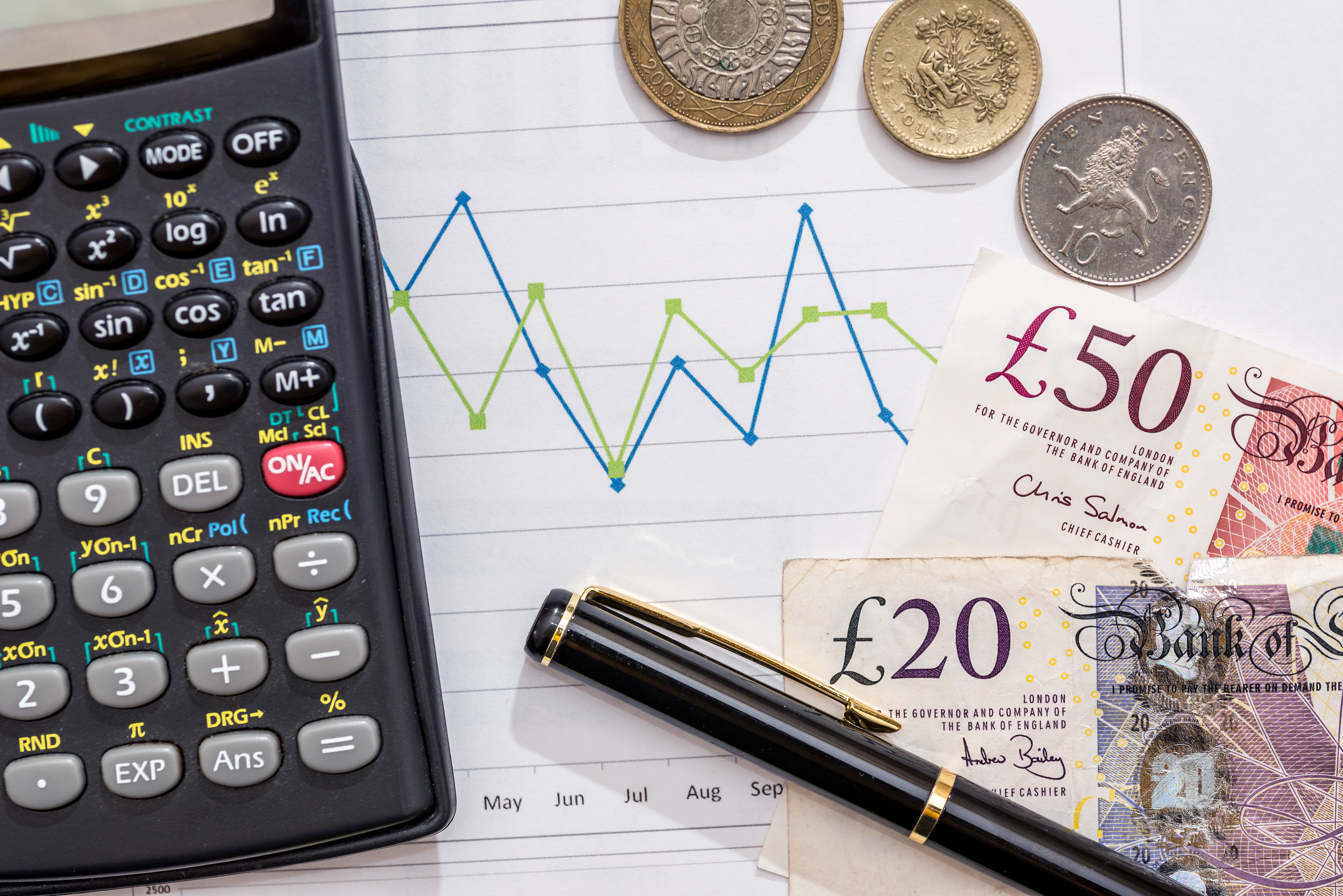 Managing your budget more effectively involves budgeting by department, planning ahead, and preparing for the worst