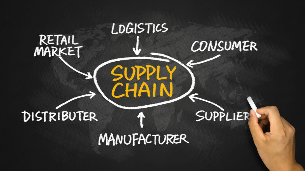 Here's the supply chain at a glance