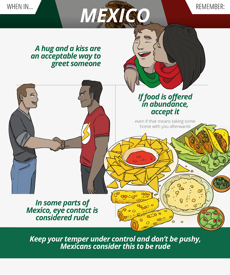 Business travel etiquette in Mexico